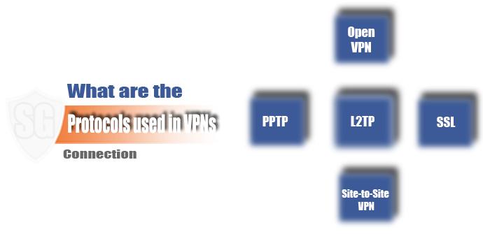 best-VPN-Protocols-for-buy